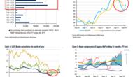 USD/JPY: On Escape Velocity Toward 120 – BofA Merrill