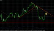 EURJPY – Euro's Recovery Is Here To Stay Vs JPY?