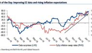 Draghi To Be Dull; Sell EUR/USD On Any Bullish Reaction – BofA Merrill
