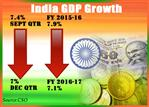 India Growth Slows Yet Economy Remains 'Fastest Growing'