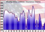 U.S. Weekly Jobless Claims Rise To 244,000