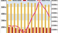 U.S. Existing Home Sales Unexpectedly Rebound In September