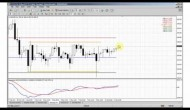 Forex Peace Army|Sive Morten Gold Daily 03.12.13