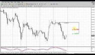 Forex Peace Army|Sive Morten Gold Daily 03.29.13