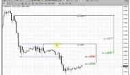 ForexPeaceArmy | Sive Morten EUR Daily 03.28.13