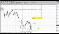 Forex Peace Army|Sive Morten Gold Daily 04.08.13