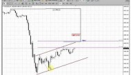 ForexPeaceArmy | Sive Morten Gold Daily 04.24.13