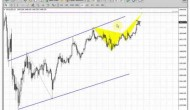 ForexPeaceArmy   Sive Morten Gold Daily 04.25.13