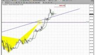 ForexPeaceArmy   Sive Morten Gold Daily 04.26.13