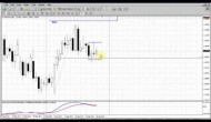 Forex Peace Army Sive Morten EUR Daily 04.29.13
