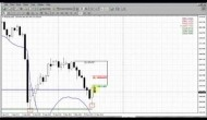 Forex Peace Army Sive Morten Gold Daily 05.21.13