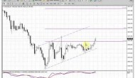ForexPeaceArmy | Sive Morten Gold Daily 05.30.13
