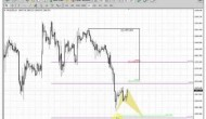ForexPeaceArmy | Sive Morten GOLD Daily 19.06.13