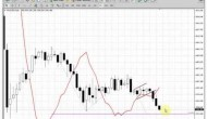 ForexPeaceArmy | Sive Morten Gold Daily 20.06.13