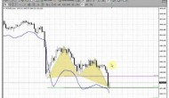 ForexPeaceArmy | Sive Morten Gold Daily 21.06.13