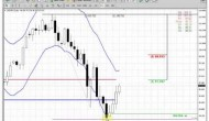 ForexPeaceArmy | Sive Morten FX Daily 20.06.13