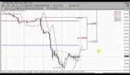 Forex Peace Army|Sive Morten Gold Daily 06.24.13
