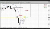 Forex Peace Army|Sive Morten Gold Daily 07.15.13