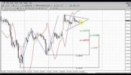 Forex Peace Army|Sive Morten GOLD Daily 07.16.13