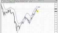 ForexPeaceArmy | Sive Morten Gold Daily 08.30.13