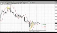 Forex Peace Army|Sive Morten Gold Daily 09.03.13