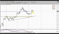 Forex Peace Army|Sive Morten Gold Daily 09.04.13