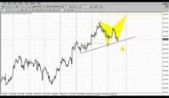 Forex Peace Army|Sive Morten Gold Daily 09.05.13