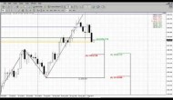 Forex Peace Army|Sive Morten Gold Daily 09.06.13