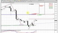 ForexPeaceArmy | Sive Morten Gold Daily 11.14.13