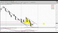 Forex Peace Army|Sive Morten Gold Daily 12.30.13