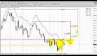 Forex Peace Army|Sive Morten Gold Daily 01.08.14