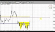 Forex Peace Army|Sive Morten EUR Daily 01.13.14