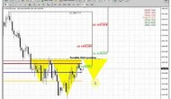 ForexPeaceArmy   Sive Morten Gold Daily 01.17.14