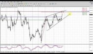 Forex Peace Army Sive Morten Gold Daily 01.20.14