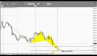 Forex Peace Army Sive Morten EUR Daily 01.20.14
