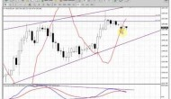 ForexPeaceArmy   Sive Morten Gold Daily 01.21.14