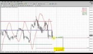 Forex Peace Army|Sive Morten Gold Daily 02.03.14