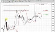 ForexPeaceArmy | Sive Morten Gold Daily 02.06.14
