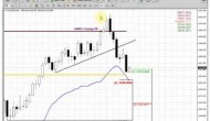 ForexPeaceArmy | Sive Morten Gold Daily 03.25.14