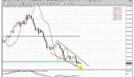 ForexPeaceArmy | Sive Morten Gold Daily 03.27.14
