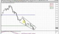 ForexPeaceArmy | Sive Morten Gold Daily 03.28.14