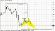 ForexPeaceArmy | Sive Morten GBP Daily 06.04.14