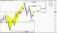 ForexPeaceArmy | Sive Morten GBP Daily 06.06.14