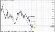 ForexPeaceArmy | Sive Morten Gold Daily 09.29.14