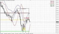 ForexPeaceArmy   Sive Morten Gold Daily 11.28.14