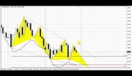 Forex Peace Army|Sive Morten EUR Daily 12.01.14