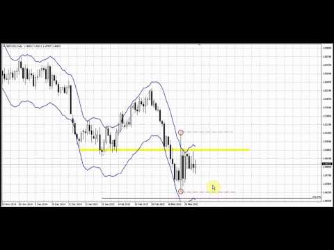 Forex Peace Army | Sive Morten GBP Daily 03.30.15