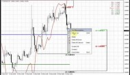 Forex Peace Army | Sive Morten EUR Daily 03.27.15