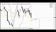 Forex Peace Army | Sive Morten Gold Daily 04.27.15