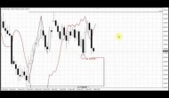 Forex Peace Army | Sive Morten Gold Daily 05.01.15